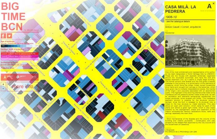 Mapa interactivo de Barcelona